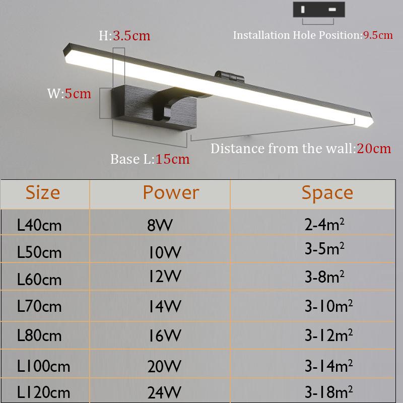 Investicijos į LED apšvietimą - neišnaudotos verslo galimybės sutaupyti - Ardena